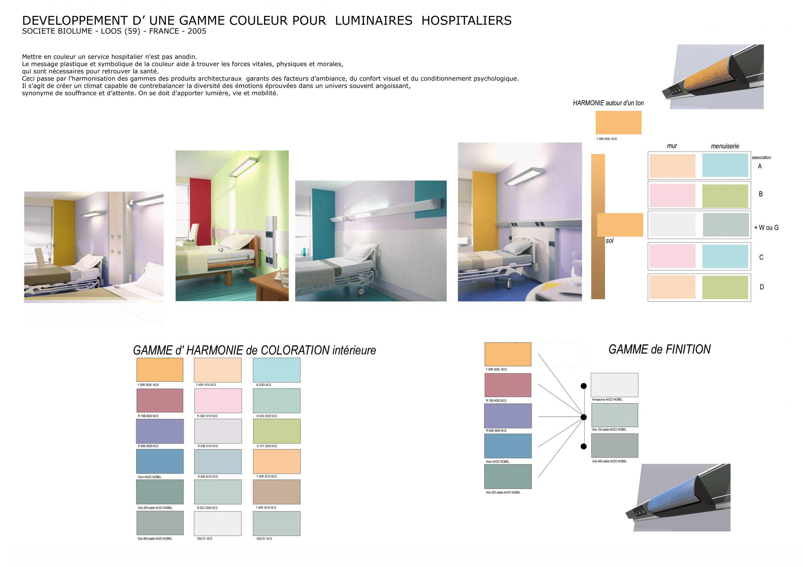 Société BIOLUME-Marketing-Création d'ambiance colorée