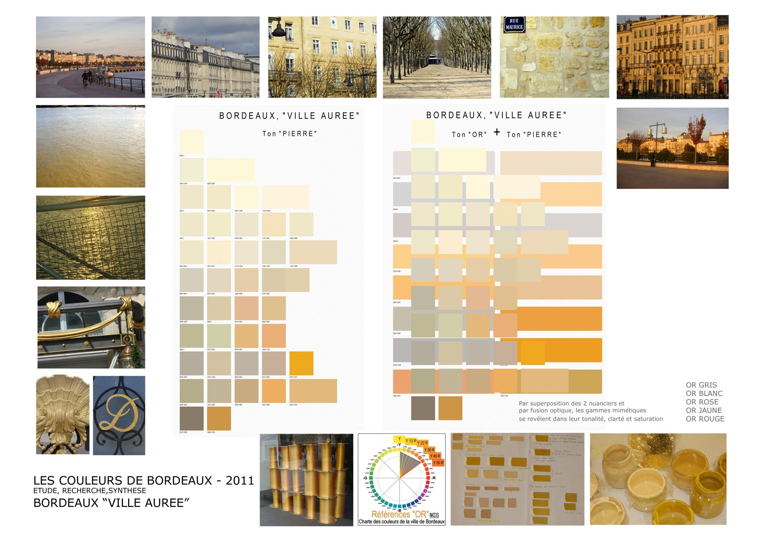 Bordeaux Ville «aurée»-charte couleur