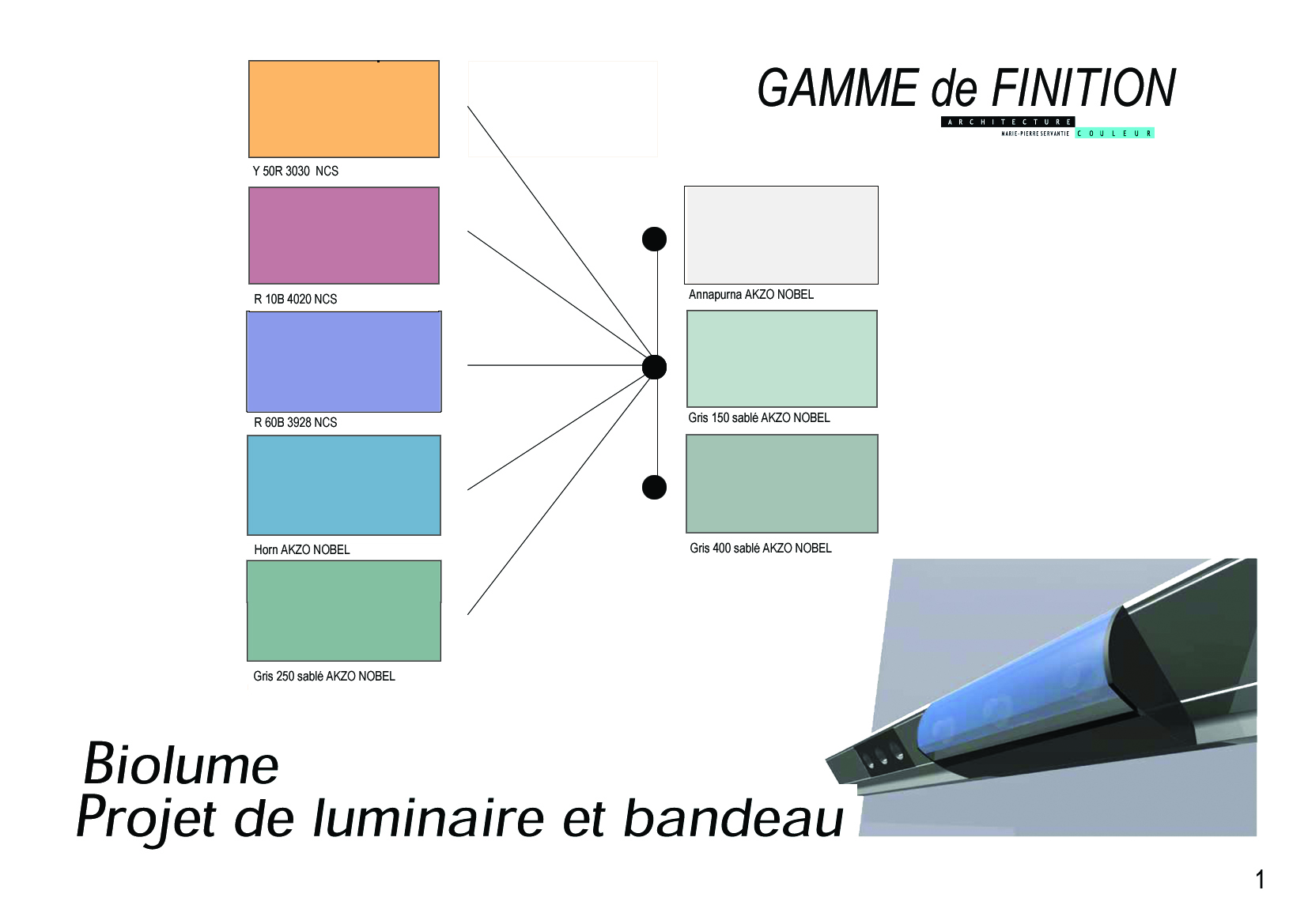 Biolume Loos-Gamme luminaires hospitaliers