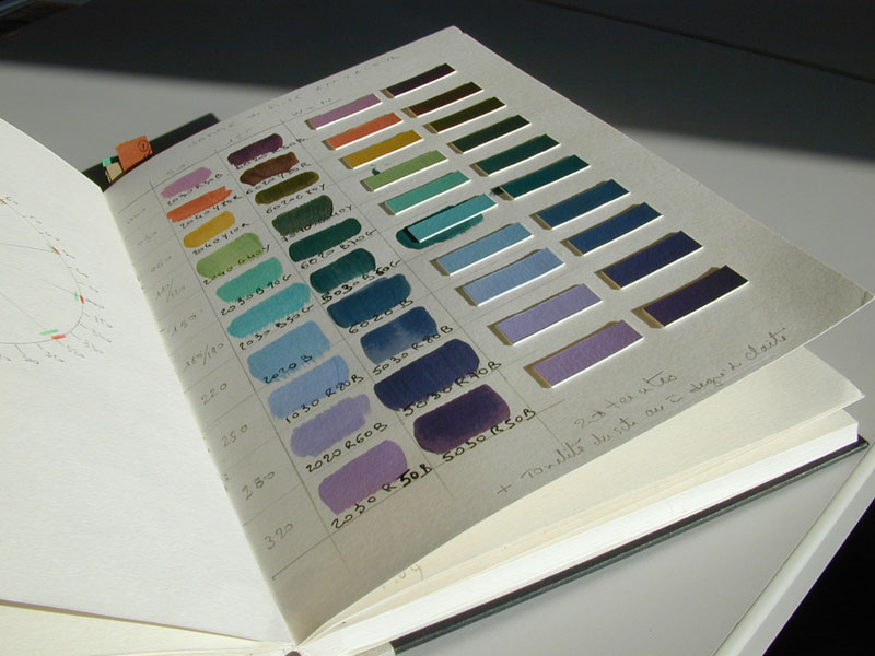 Carnet de recherche chromatique