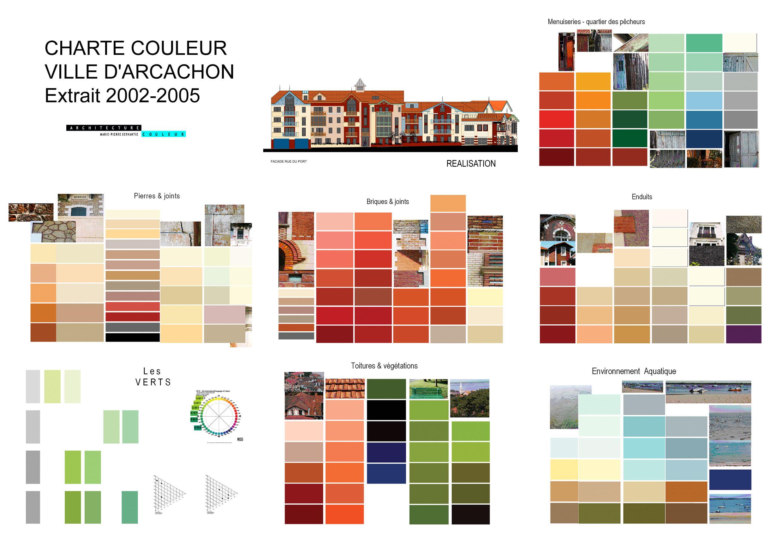 Charte Couleur de ville-Constat chromatique